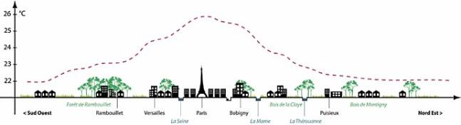 ilot-chaleur-urbain-Paris